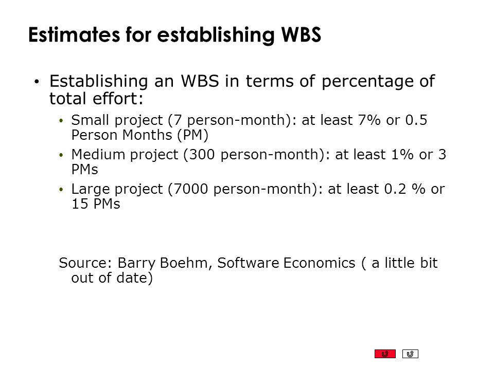 Estimates for establishing WBS Establishing an WBS in terms of percentage of total effort: Small project (7 person-month): at least 7% or 0.5 Person M