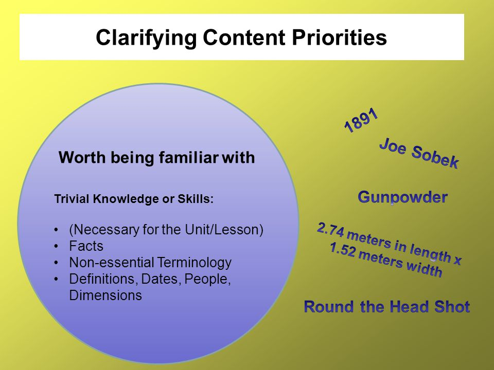Worth being familiar with Clarifying Content Priorities Trivial Knowledge or Skills: (Necessary for the Unit/Lesson) Facts Non-essential Terminology D
