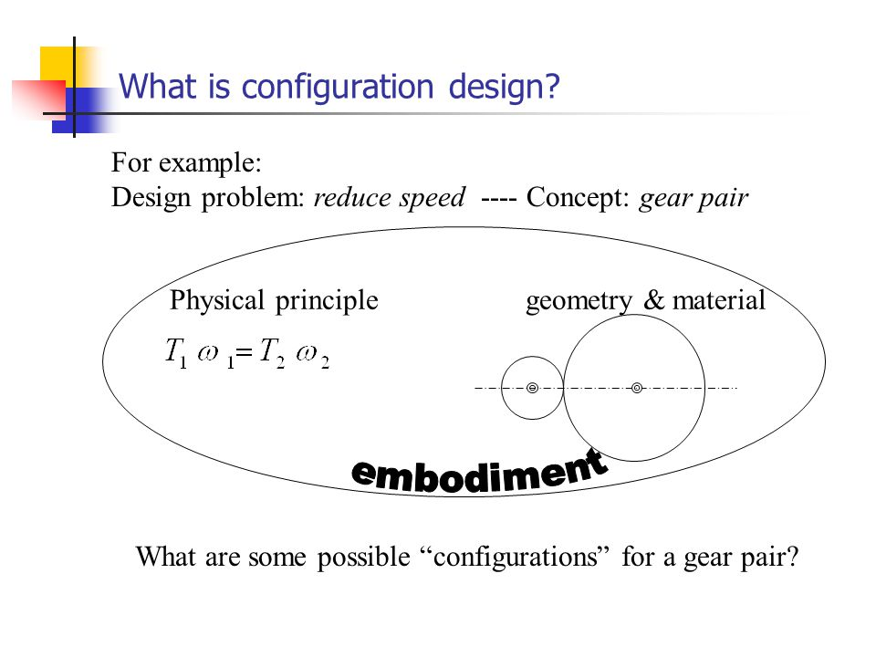 What is configuration design.