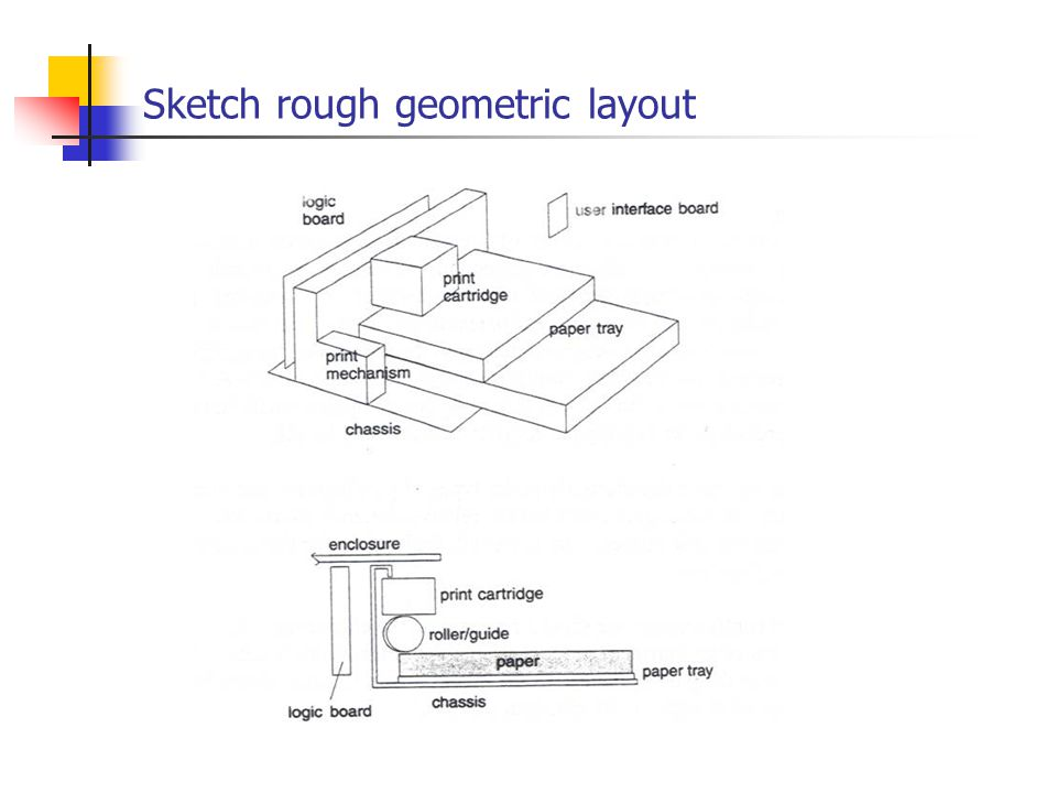 Sketch rough geometric layout