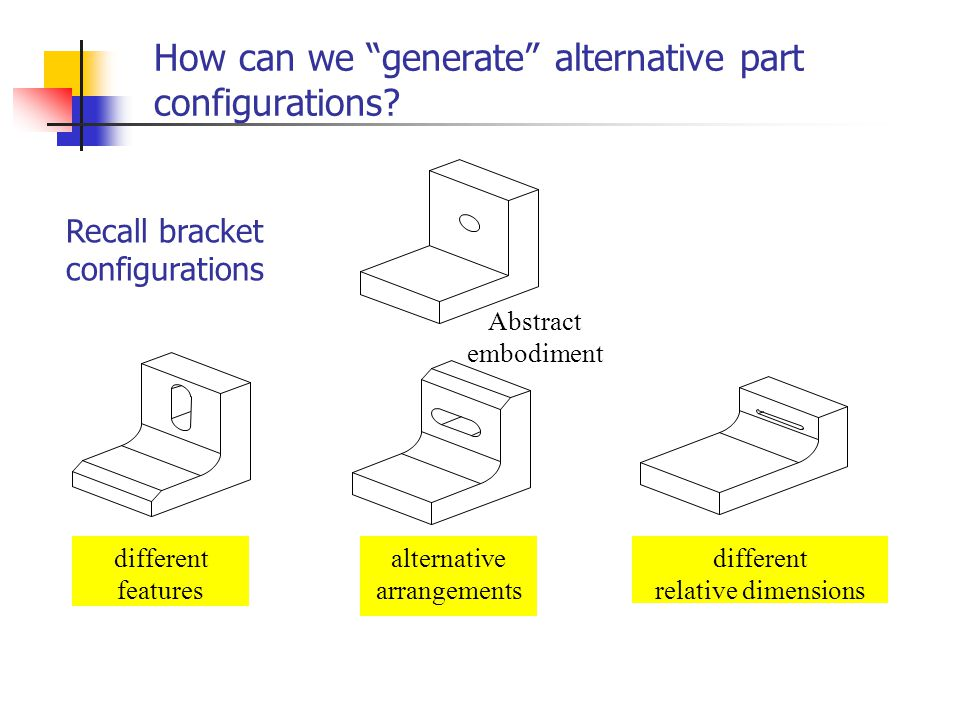 How can we generate alternative part configurations.