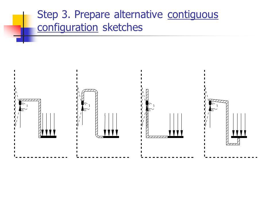 Step 3. Prepare alternative contiguous configuration sketches