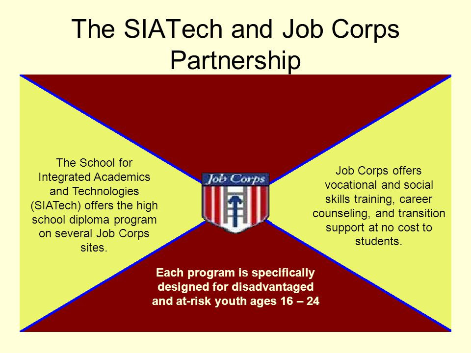 What is Job Corps.