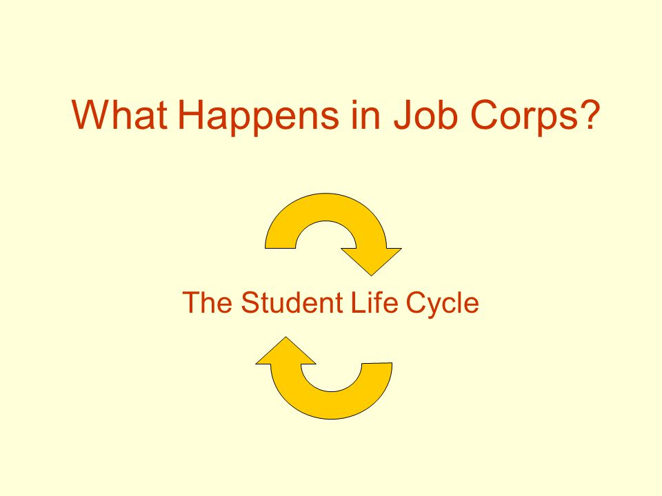 What Happens in Job Corps The Student Life Cycle
