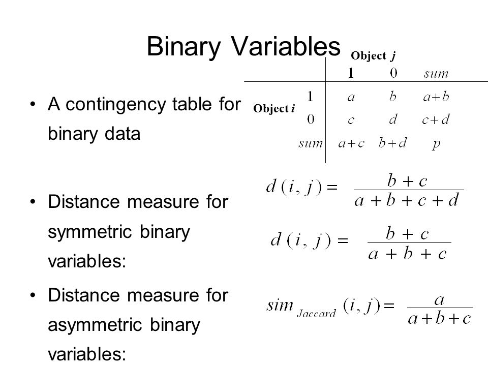 Binary Variables A contingency table for binary data Distance measure for symmetric binary variables: Distance measure for asymmetric binary variables: Jaccard coefficient (similarity measure for asymmetric binary variables): Object i Object j