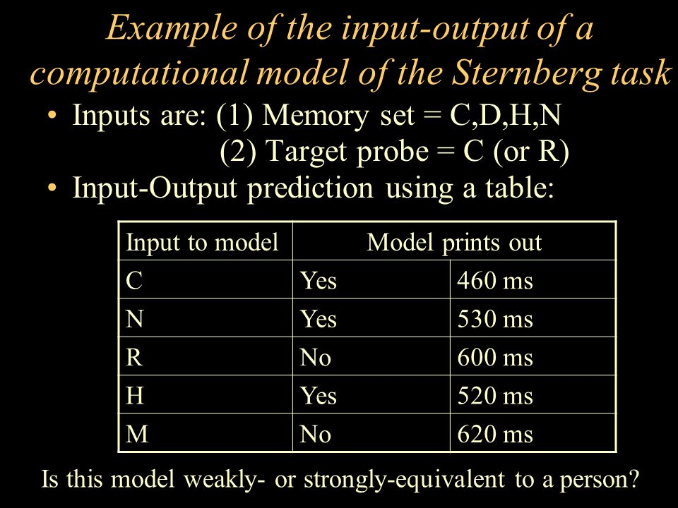 Example of the input-output of a computational model of the Sternberg task Inputs are: (1) Memory set = C,D,H,N (2) Target probe = C (or R) Input-Output prediction using a table: Input to modelModel prints out CYes460 ms NYes530 ms RNo600 ms HYes520 ms MNo620 ms Is this model weakly- or strongly-equivalent to a person?