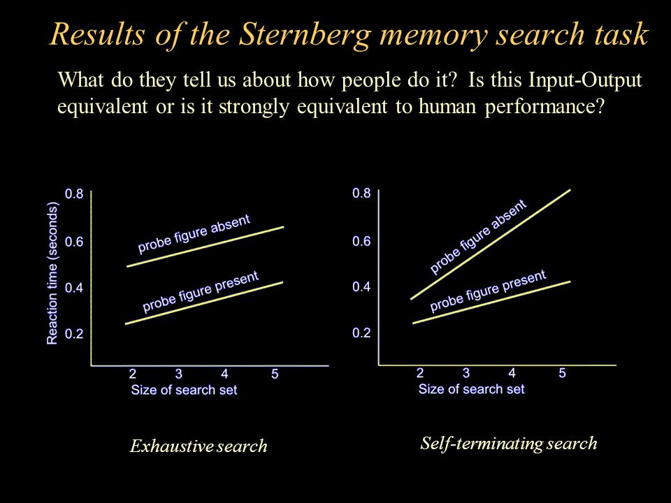 Results of the Sternberg memory search task What do they tell us about how people do it.