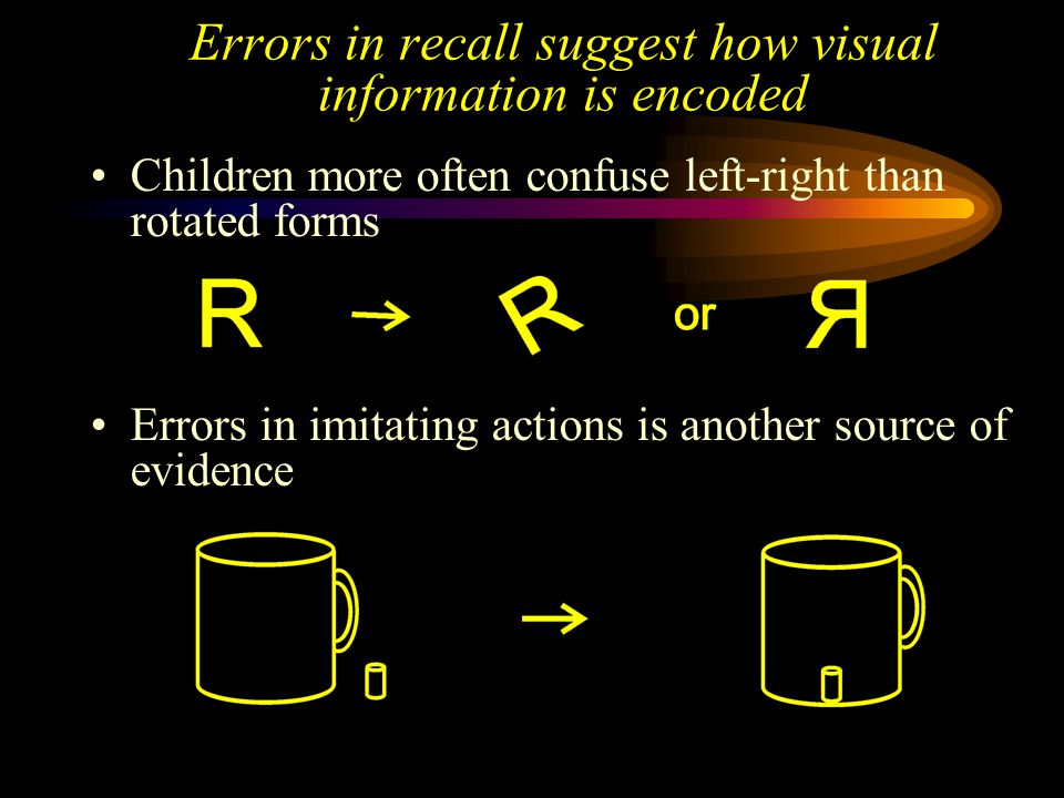 Errors in recall suggest how visual information is encoded Children more often confuse left-right than rotated forms Errors in imitating actions is another source of evidence