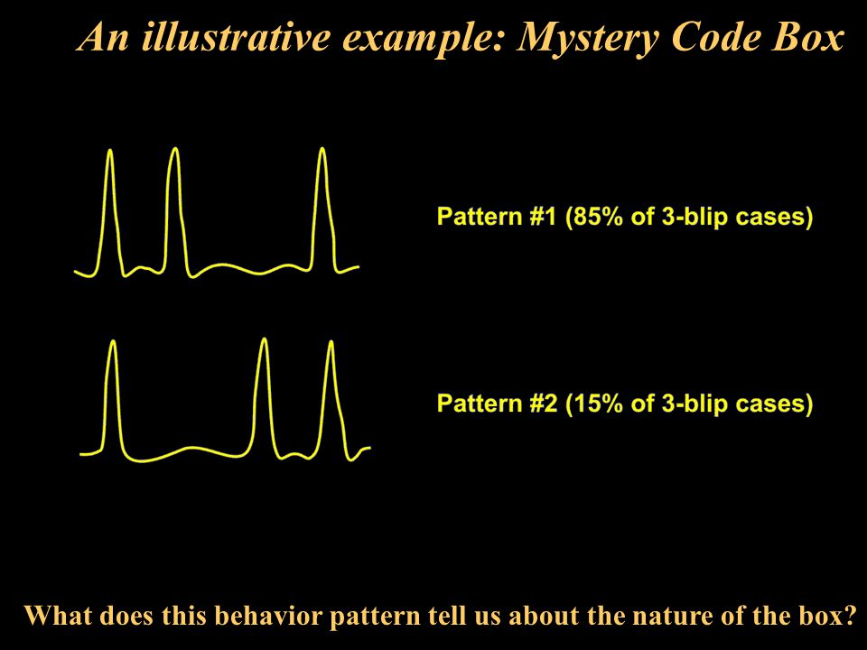 An illustrative example: Mystery Code Box What does this behavior pattern tell us about the nature of the box?