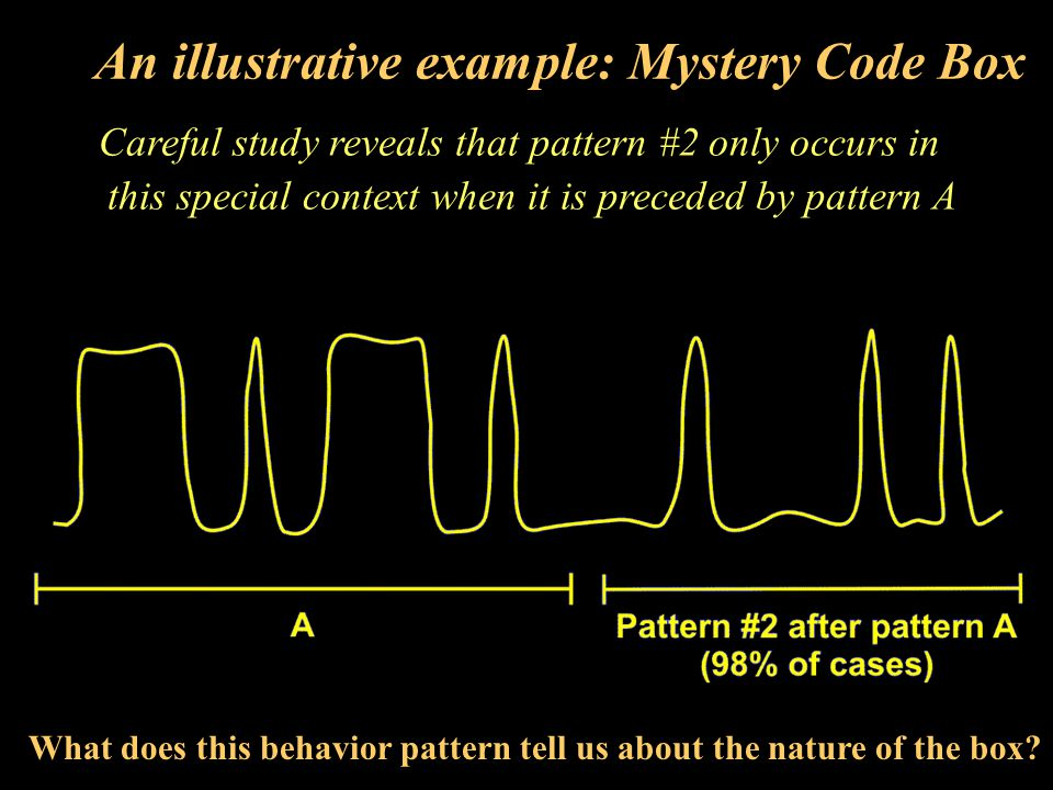 An illustrative example: Mystery Code Box What does this behavior pattern tell us about the nature of the box.