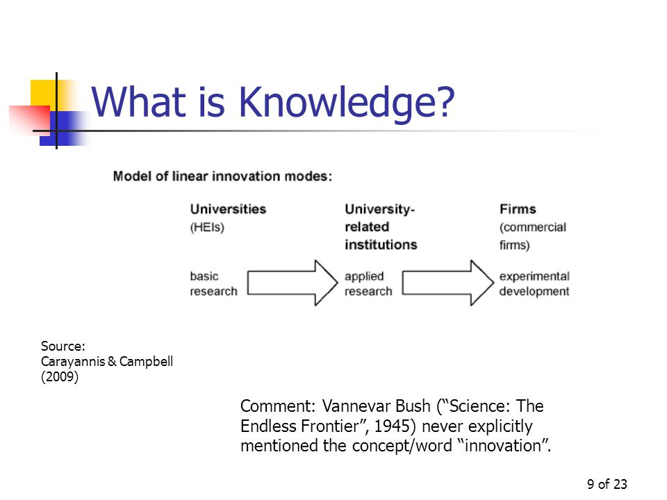 """9 of 23 What is Knowledge? Source: Carayannis & Campbell (2009) Comment: Vannevar Bush (""""Science: The Endless Frontier"""", 1945) never explicitly mentio"""