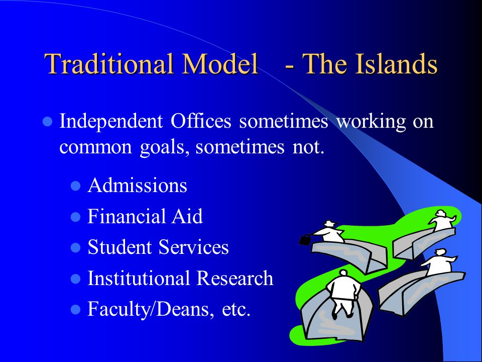 Traditional Model- The Islands Independent Offices sometimes working on common goals, sometimes not.