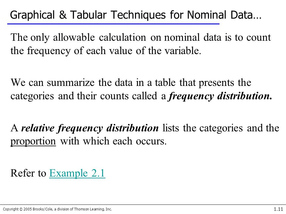 Copyright © 2005 Brooks/Cole, a division of Thomson Learning, Inc. 1.11 Graphical & Tabular Techniques for Nominal Data… The only allowable calculatio