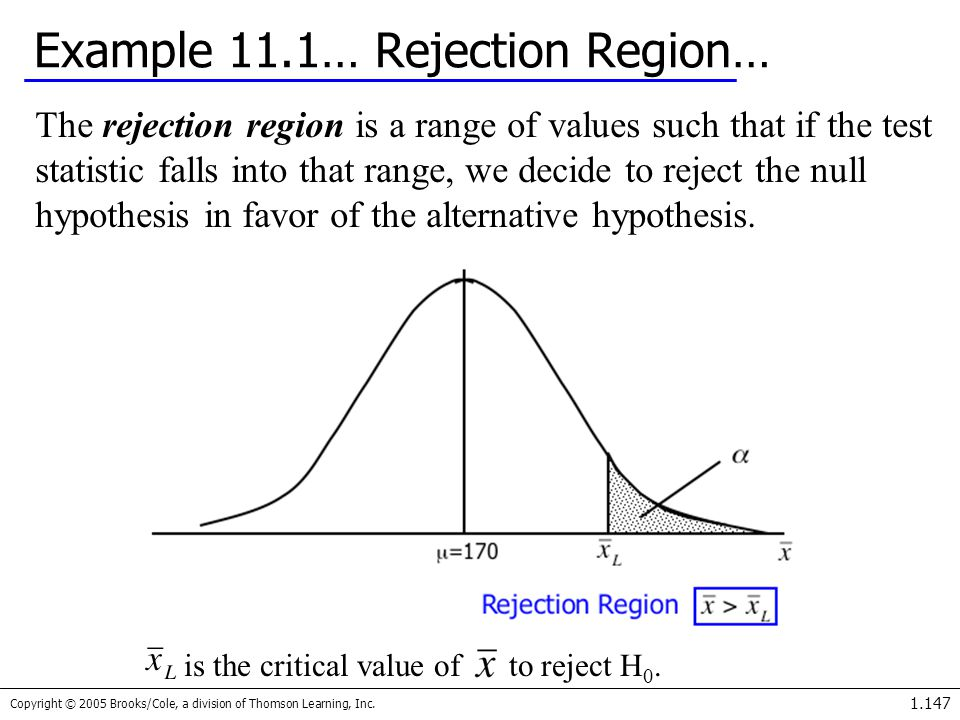 Copyright © 2005 Brooks/Cole, a division of Thomson Learning, Inc. 1.147 Example 11.1… Rejection Region… The rejection region is a range of values suc
