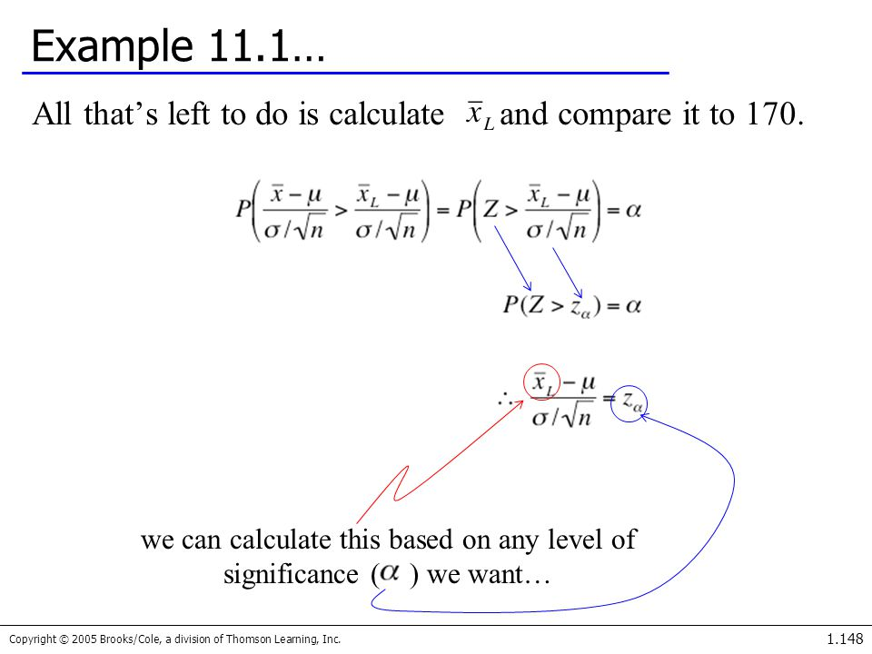 Copyright © 2005 Brooks/Cole, a division of Thomson Learning, Inc. 1.148 Example 11.1… All that's left to do is calculate and compare it to 170. we ca