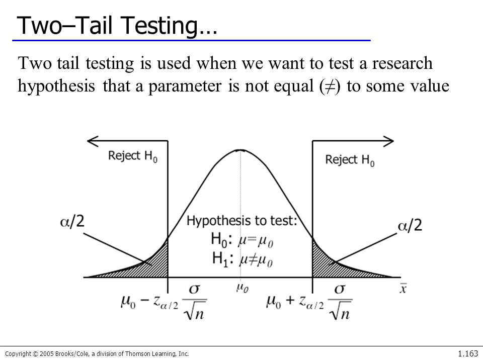Copyright © 2005 Brooks/Cole, a division of Thomson Learning, Inc. 1.163 Two–Tail Testing… Two tail testing is used when we want to test a research hy