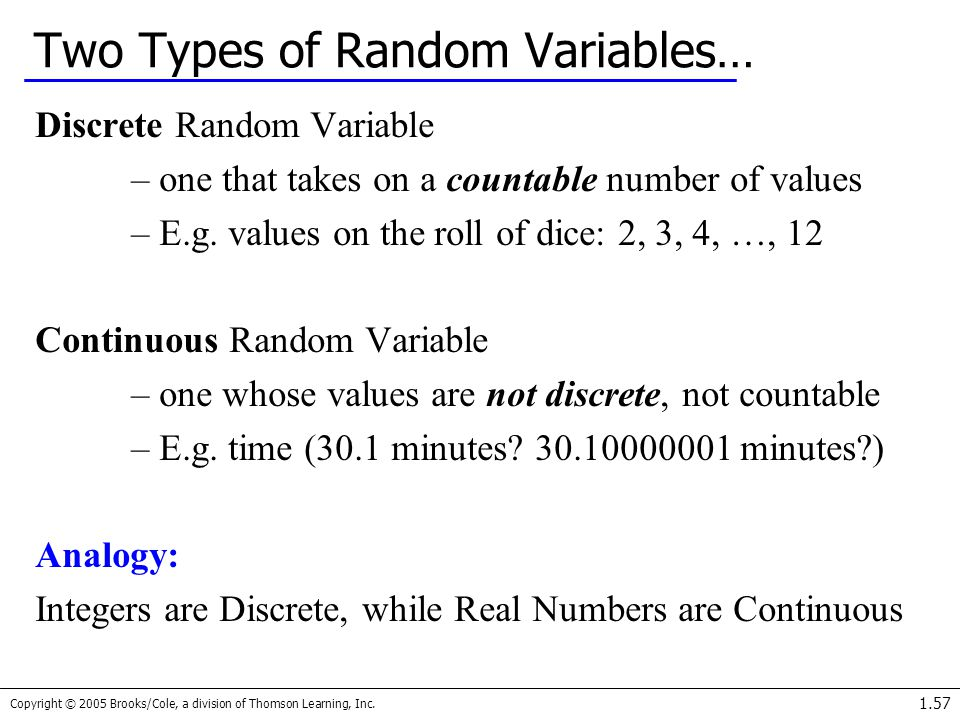 Copyright © 2005 Brooks/Cole, a division of Thomson Learning, Inc. 1.57 Two Types of Random Variables… Discrete Random Variable – one that takes on a