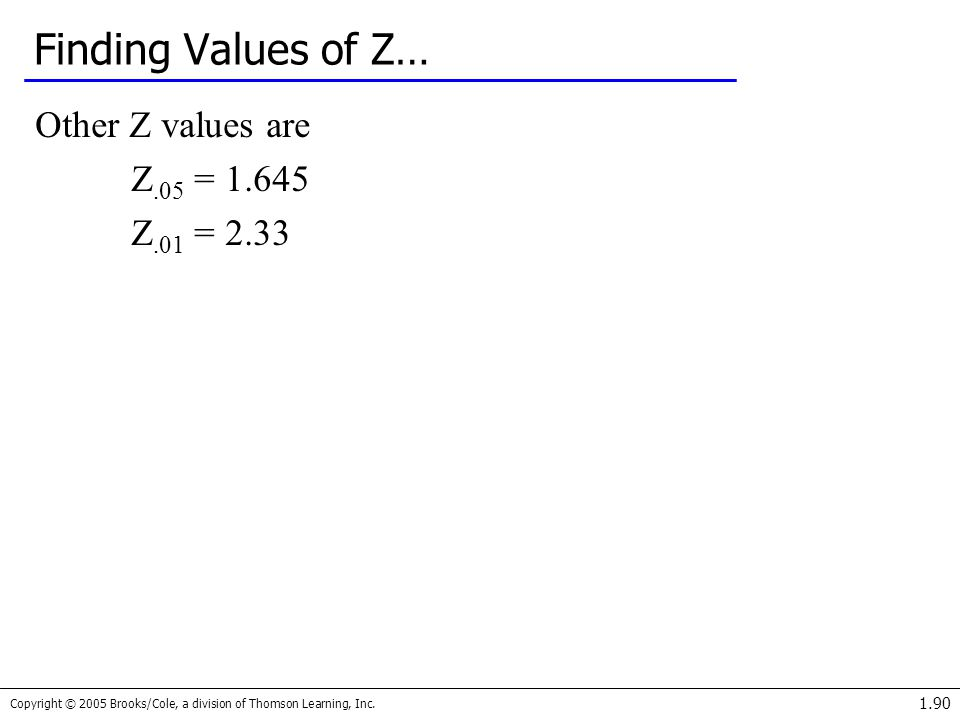 Copyright © 2005 Brooks/Cole, a division of Thomson Learning, Inc. 1.90 Finding Values of Z… Other Z values are Z.05 = 1.645 Z.01 = 2.33