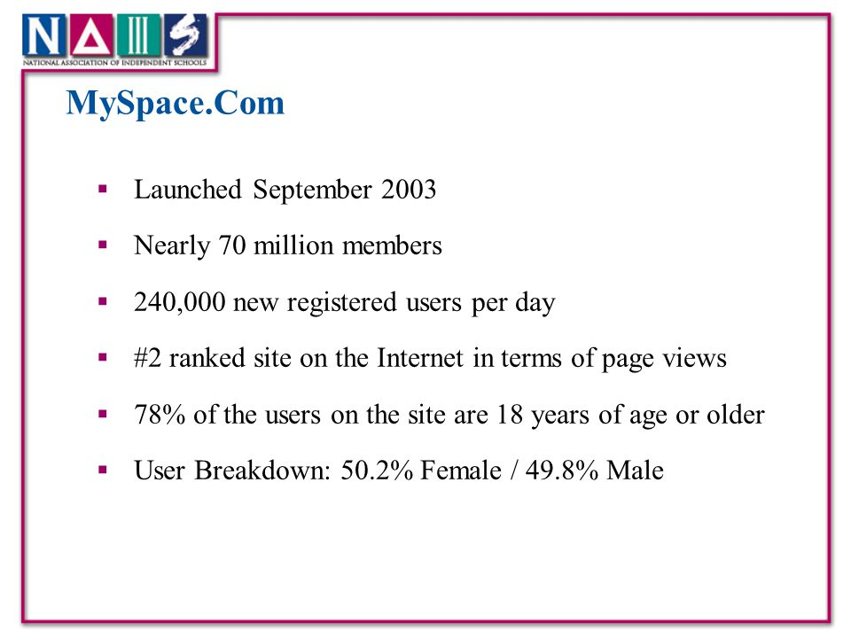 MySpace.Com  Launched September 2003  Nearly 70 million members  240,000 new registered users per day  #2 ranked site on the Internet in terms of page views  78% of the users on the site are 18 years of age or older  User Breakdown: 50.2% Female / 49.8% Male