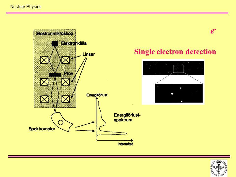 Nuclear Physics e-e- Single electron detection