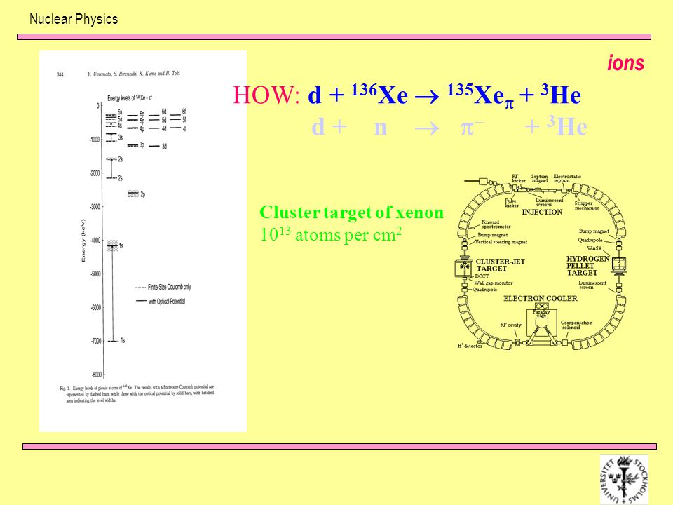 Nuclear Physics HOW: d + 136 Xe  135 Xe  + 3 He d + n    + 3 He Cluster target of xenon 10 13 atoms per cm 2 ions