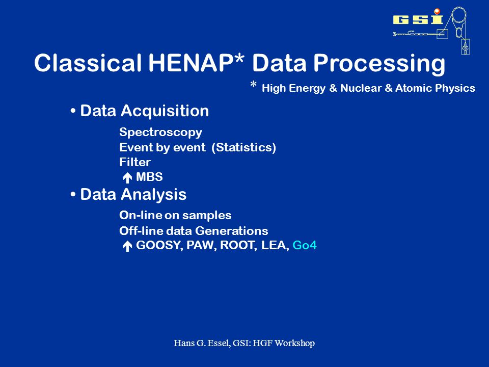 Hans G. Essel, GSI: HGF Workshop Classical HENAP* Data Processing Data Acquisition Spectroscopy Event by event (Statistics) Filter  MBS Data Analysis