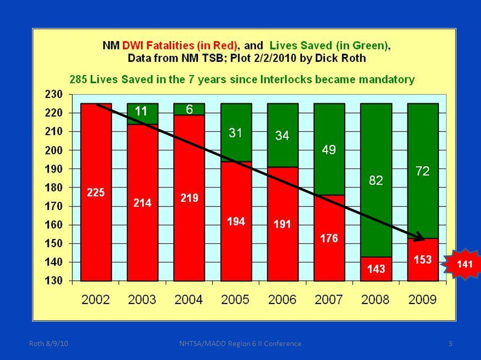 Roth 8/9/10NHTSA/MADD Region 6 II Conference3 141