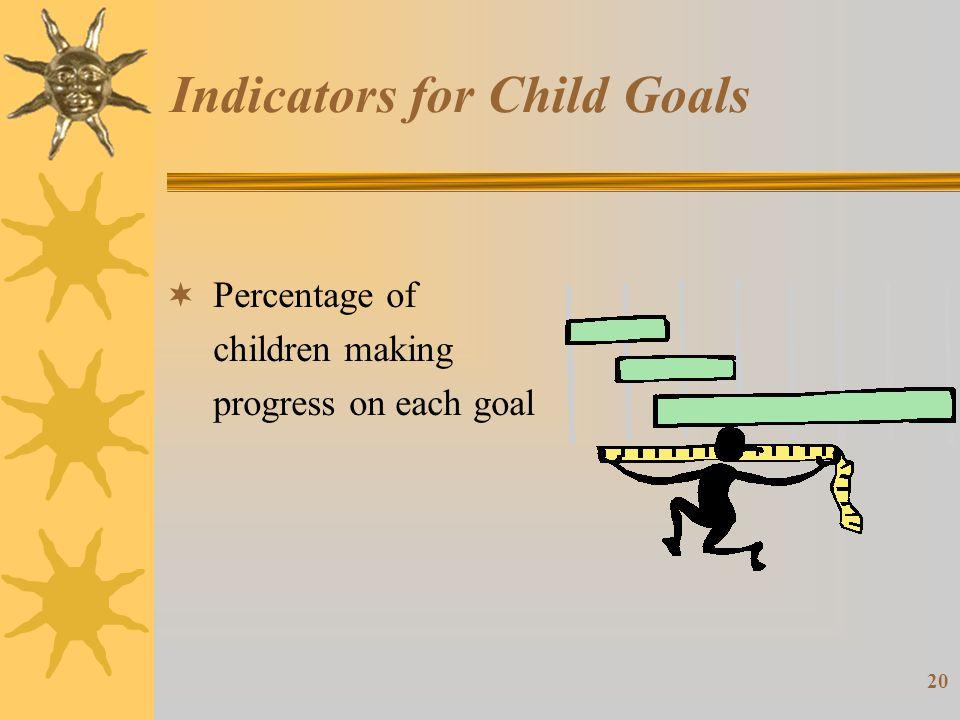 20 Indicators for Child Goals  Percentage of children making progress on each goal
