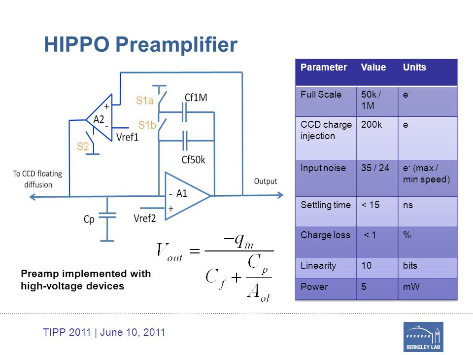 TIPP 2011 | June 10, 2011 HIPPO Preamplifier Preamp implemented with high-voltage devices