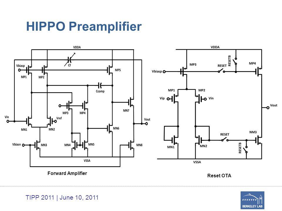 TIPP 2011 | June 10, 2011 HIPPO Preamplifier Reset OTA Forward Amplifier