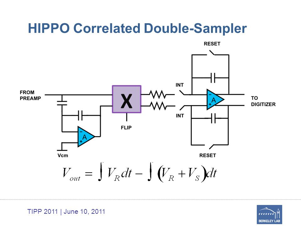 TIPP 2011 | June 10, 2011 HIPPO Correlated Double-Sampler