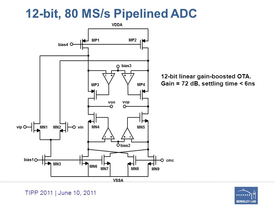 TIPP 2011 | June 10, 2011 12-bit, 80 MS/s Pipelined ADC 12-bit linear gain-boosted OTA.