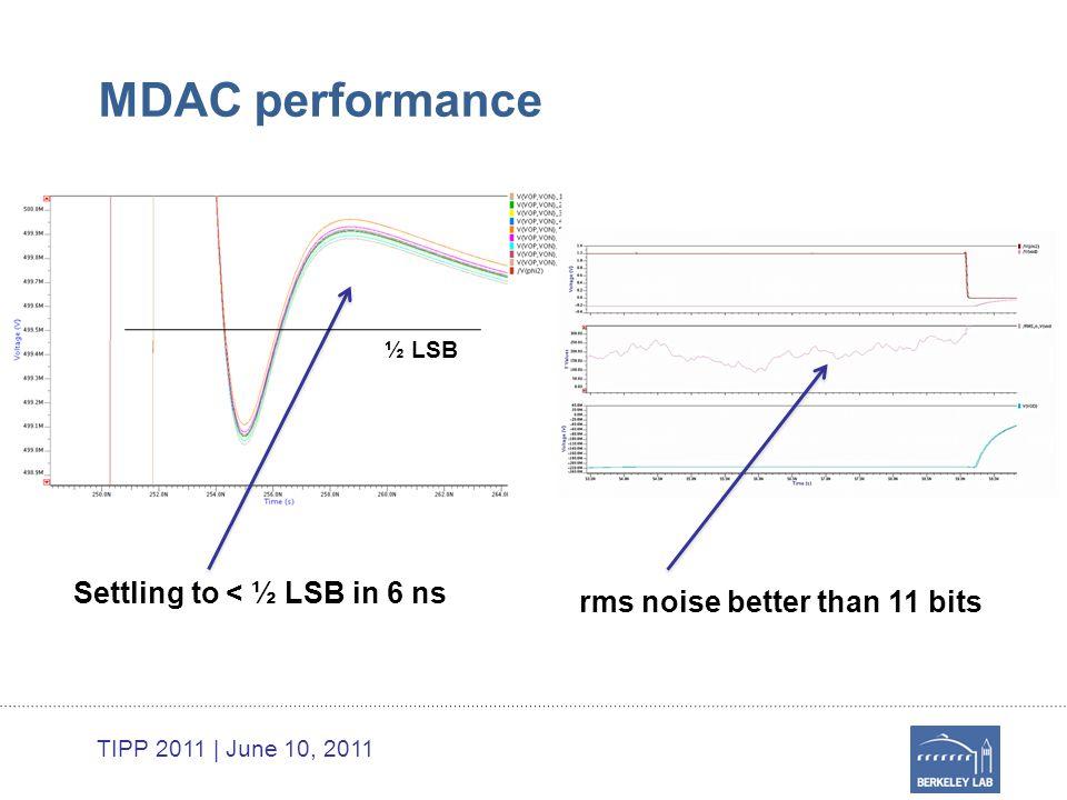 TIPP 2011 | June 10, 2011 MDAC performance rms noise better than 11 bits Settling to < ½ LSB in 6 ns ½ LSB