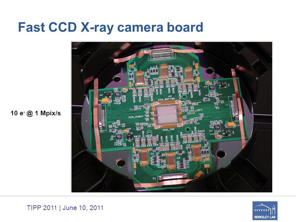 TIPP 2011 | June 10, 2011 Fast CCD X-ray camera board 10 e - @ 1 Mpix/s