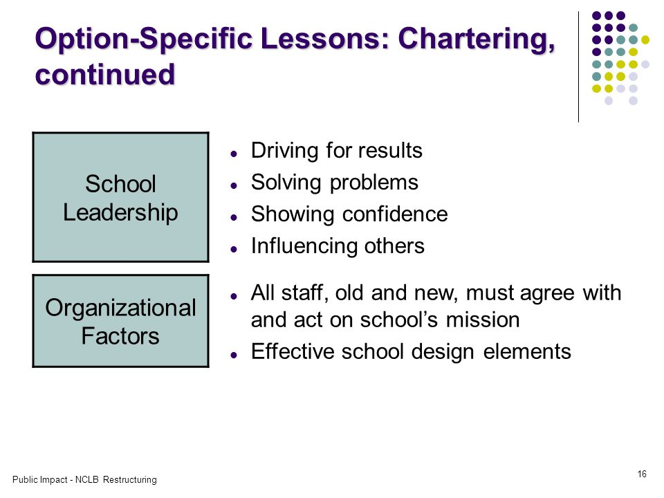 Public Impact - NCLB Restructuring 16 Option-Specific Lessons: Chartering, continued School Leadership Driving for results Solving problems Showing confidence Influencing others Organizational Factors All staff, old and new, must agree with and act on school's mission Effective school design elements