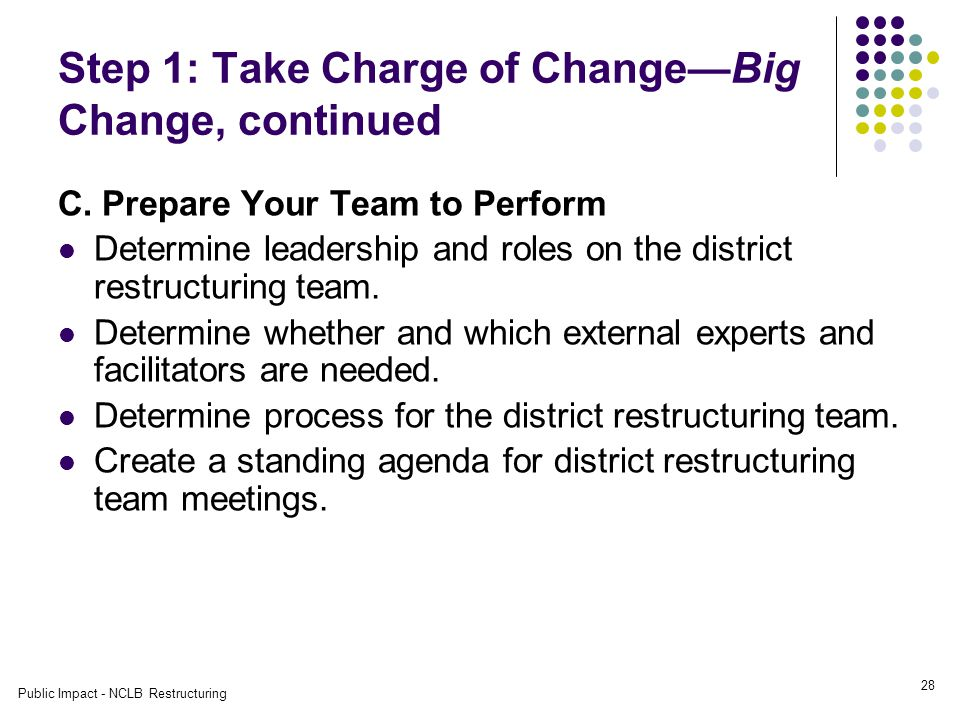 Public Impact - NCLB Restructuring 28 Step 1: Take Charge of Change—Big Change, continued C.