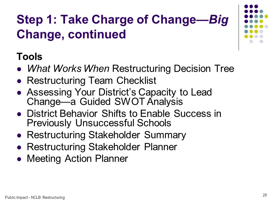 Public Impact - NCLB Restructuring 29 Step 1: Take Charge of Change—Big Change, continued Tools What Works When Restructuring Decision Tree Restructuring Team Checklist Assessing Your District's Capacity to Lead Change—a Guided SWOT Analysis District Behavior Shifts to Enable Success in Previously Unsuccessful Schools Restructuring Stakeholder Summary Restructuring Stakeholder Planner Meeting Action Planner