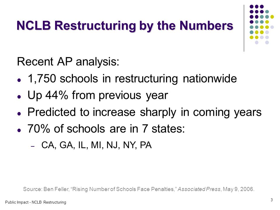 Public Impact - NCLB Restructuring 4 NCLB Restructuring: What's Happening.