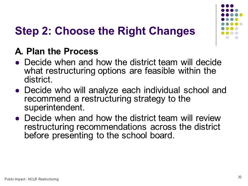 Public Impact - NCLB Restructuring 30 Step 2: Choose the Right Changes A.