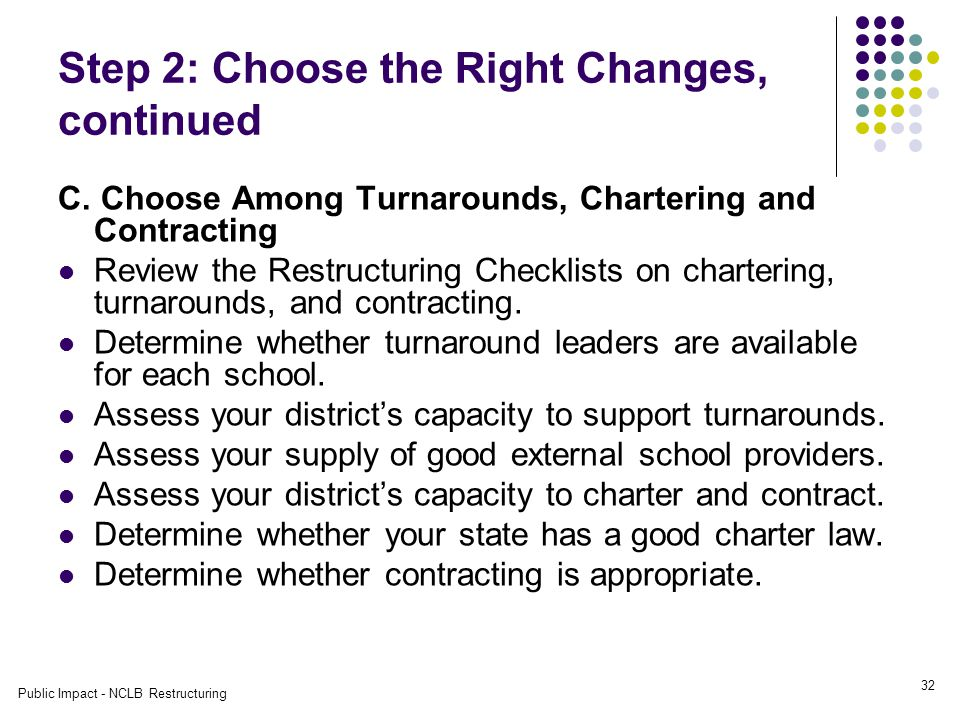 Public Impact - NCLB Restructuring 32 Step 2: Choose the Right Changes, continued C.
