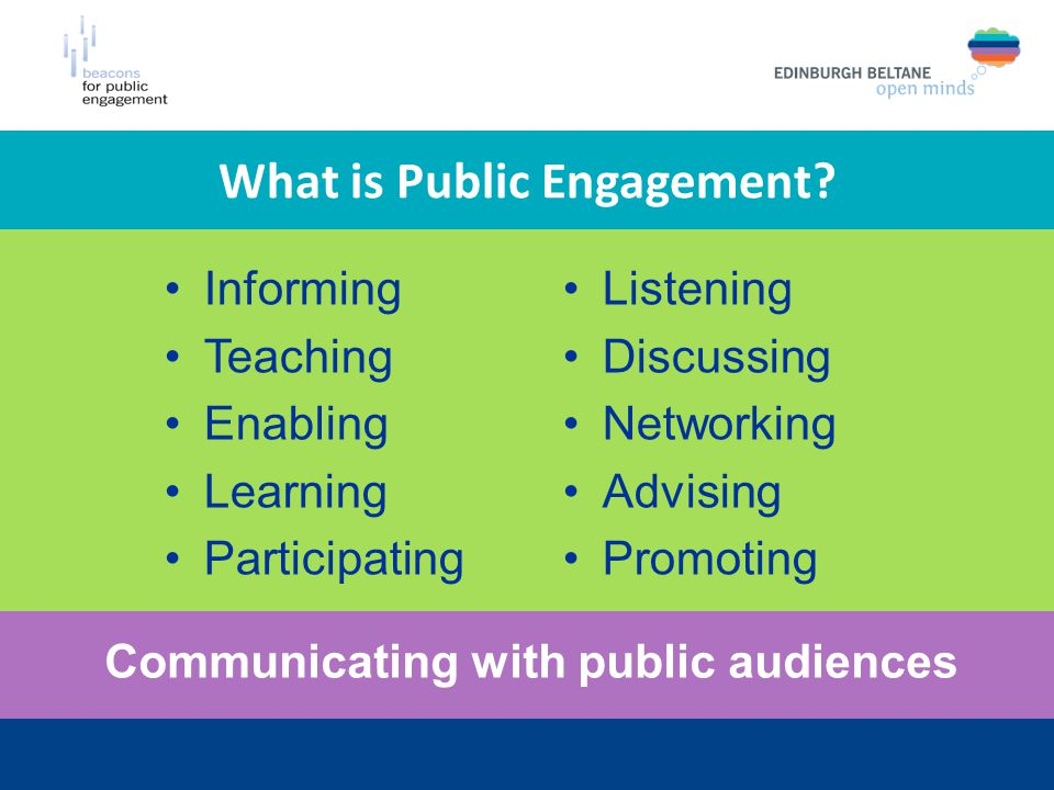 Informing Teaching Enabling Learning Participating Listening Discussing Networking Advising Promoting Communicating with public audiences What is Public Engagement