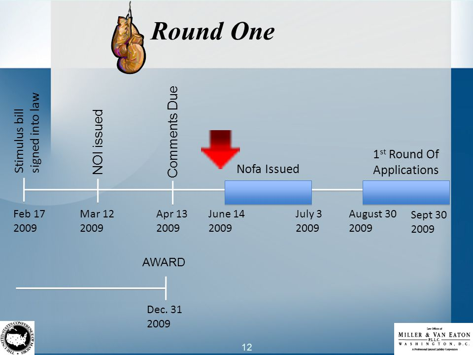 12 Round One Stimulus bill signed into law NOI issued Comments Due Nofa Issued 1 st Round Of Applications Feb 17 2009 Mar 12 2009 Apr 13 2009 June 14 2009 July 3 2009 August 30 2009 Sept 30 2009 Dec.