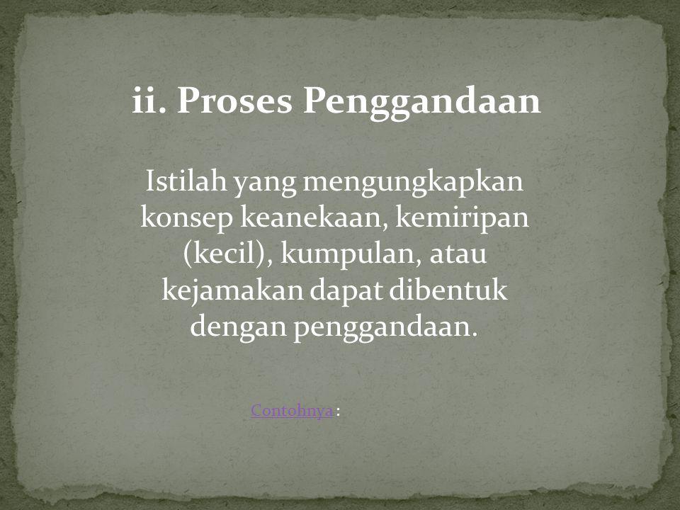ii. Proses Penggandaan Istilah yang mengungkapkan konsep keanekaan, kemiripan (kecil), kumpulan, atau kejamakan dapat dibentuk dengan penggandaan. Con