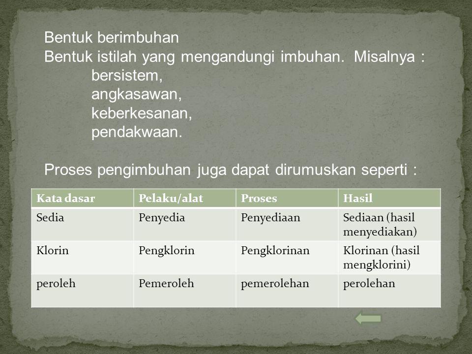 Bentuk berimbuhan Bentuk istilah yang mengandungi imbuhan.