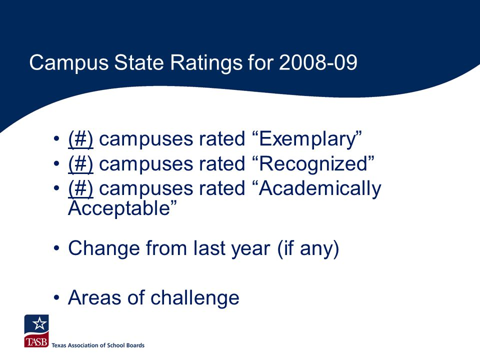 Campus State Ratings for 2008-09 (#) campuses rated Exemplary (#) campuses rated Recognized (#) campuses rated Academically Acceptable Change from last year (if any) Areas of challenge
