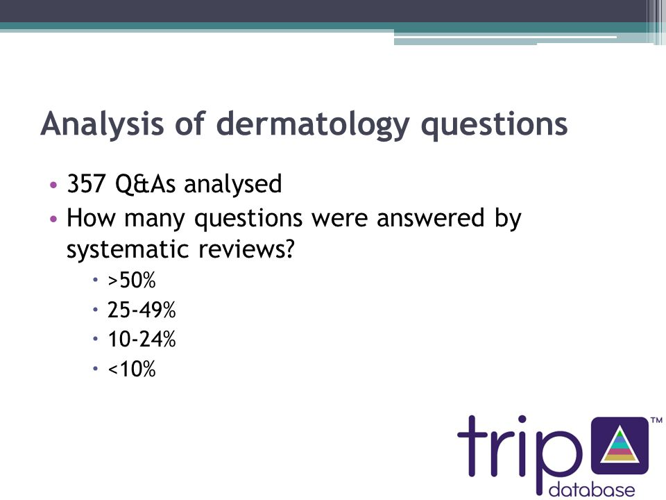 Analysis of dermatology questions 357 Q&As analysed How many questions were answered by systematic reviews.