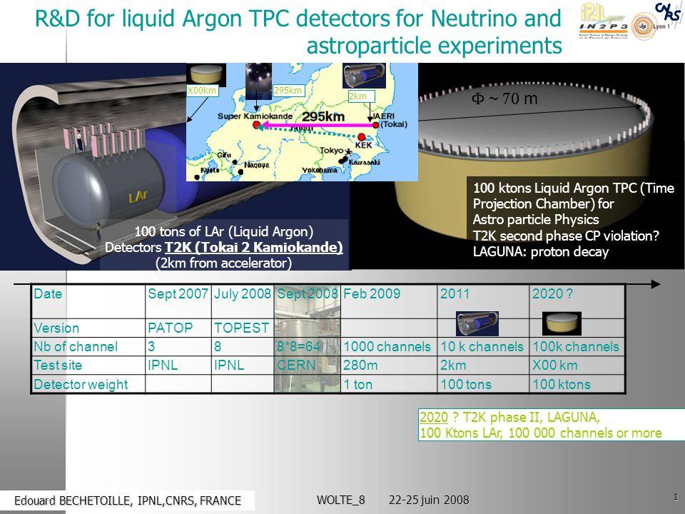 1 Edouard BECHETOILLE, IPNL,CNRS, FRANCE Edouard BECHETOILLE, IPNL,CNRS, FRANCE WOLTE_8 22-25 juin 2008 100 tons of LAr (Liquid Argon) Detectors T2K (