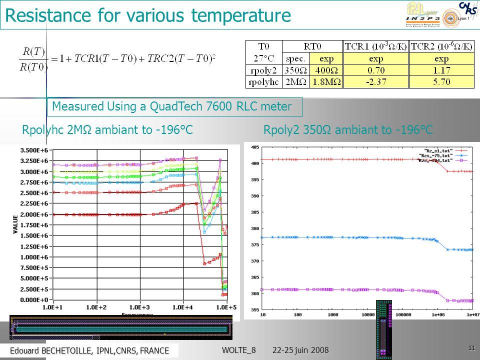 11 Edouard BECHETOILLE, IPNL,CNRS, FRANCE Edouard BECHETOILLE, IPNL,CNRS, FRANCE WOLTE_8 22-25 juin 2008 Resistance for various temperature Rpolyhc 2M