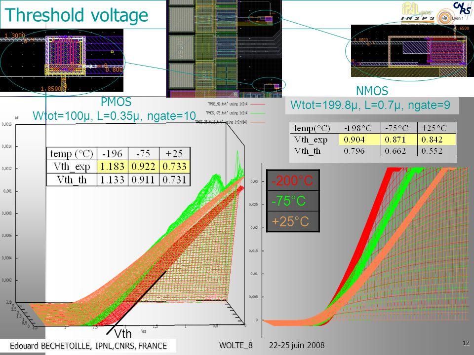 12 Edouard BECHETOILLE, IPNL,CNRS, FRANCE Edouard BECHETOILLE, IPNL,CNRS, FRANCE WOLTE_8 22-25 juin 2008 Threshold voltage NMOS Wtot=199.8μ, L=0.7μ, ngate=9 -200°C -75°C +25°C Vth PMOS Wtot=100μ, L=0.35μ, ngate=10