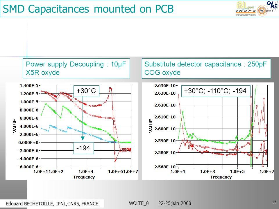 15 Edouard BECHETOILLE, IPNL,CNRS, FRANCE Edouard BECHETOILLE, IPNL,CNRS, FRANCE WOLTE_8 22-25 juin 2008 SMD Capacitances mounted on PCB +30°C; -110°C